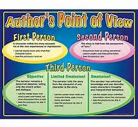 2nd person point of view examples in literature
